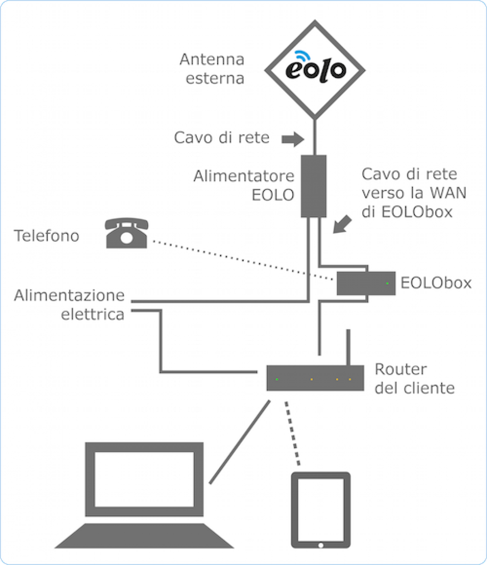 eolobox-router-1[1].png